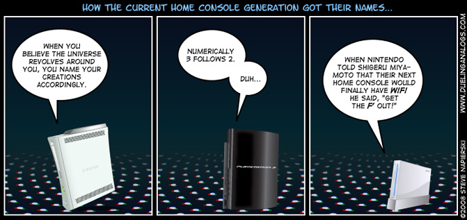 How the current home consoles got their names…