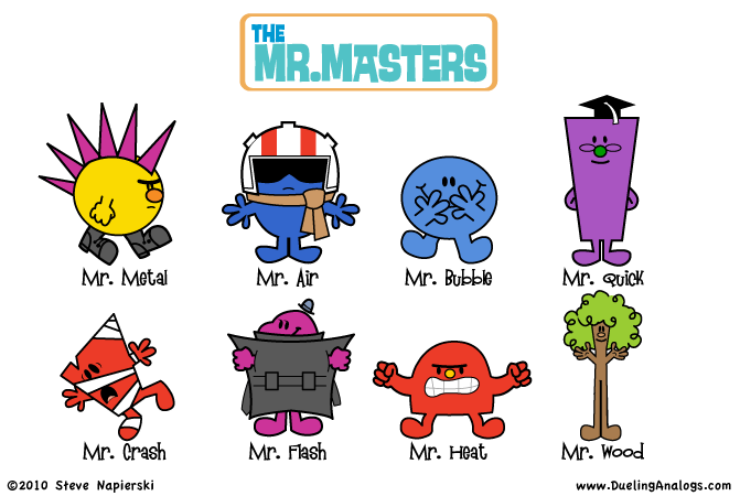 The Mr. Masters 2
