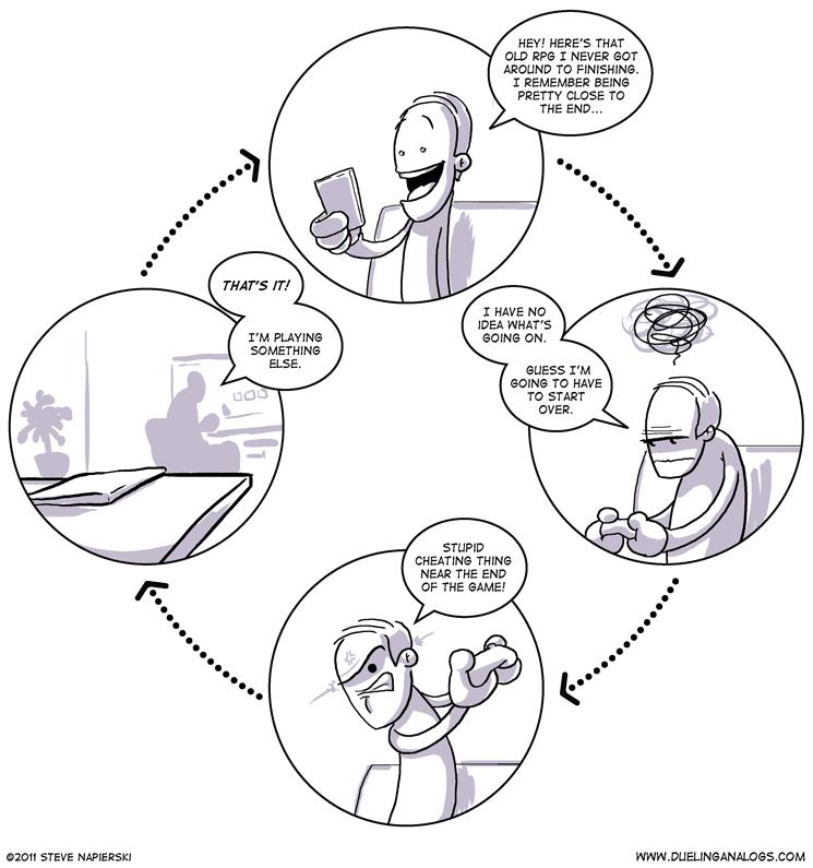 Circle of Strife