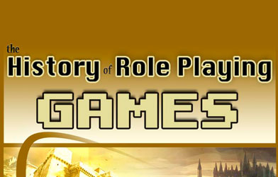 The History of Role Playing Games