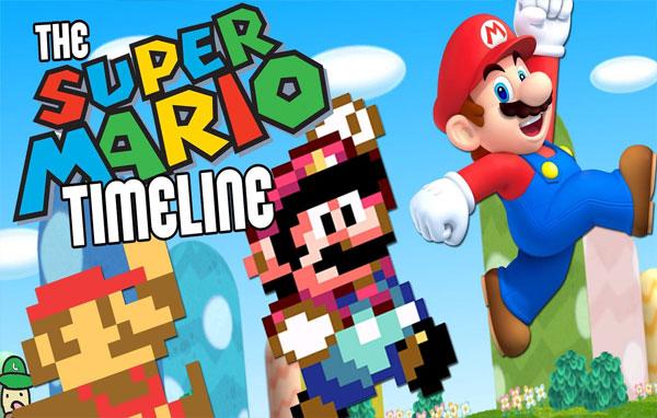 Unofficial Super Mario Timeline