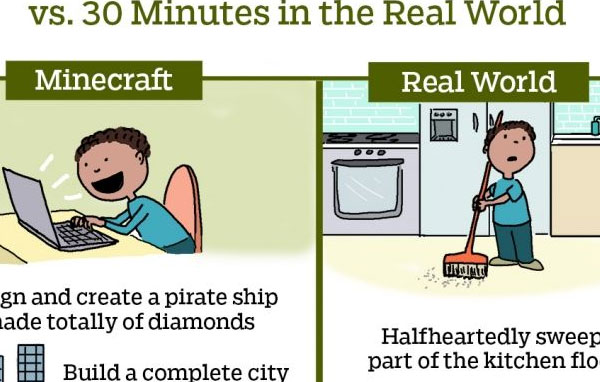 Minecraft vs. Real World