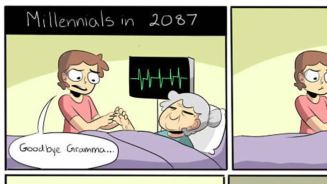 Millennials in 2087