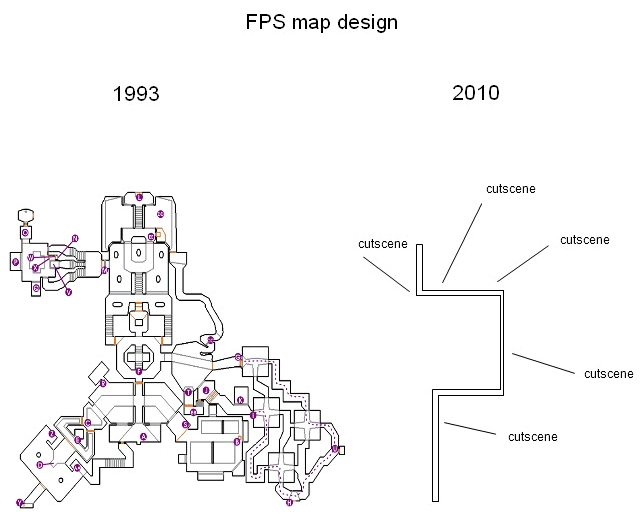 FPS Map Design