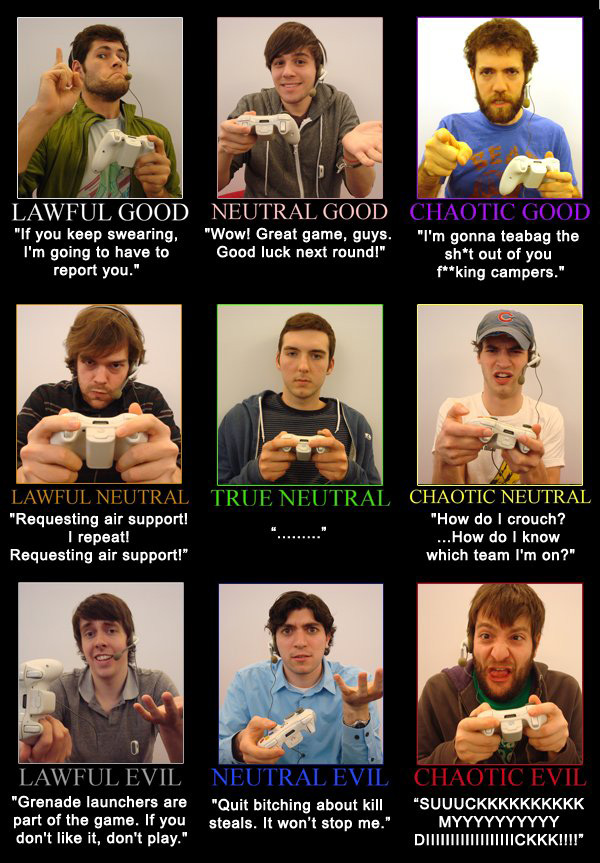 Xbox Live Player Alignment Chart