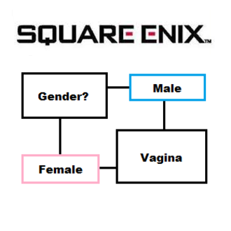 How Square-Enix Designs Final Fantasy Characters