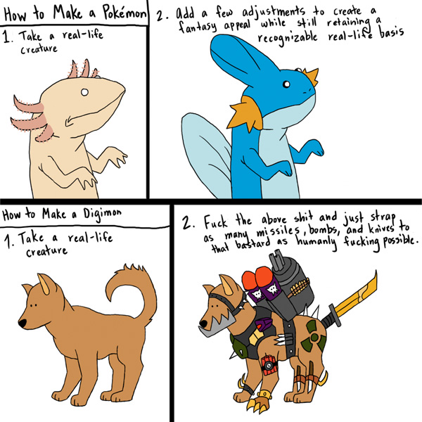 Pokémon vs. Digimon