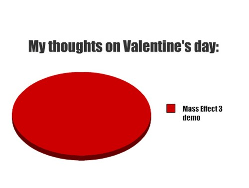Thoughts on Valentine's Day