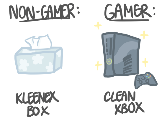 A Gamer/Non-Gamer Homophone