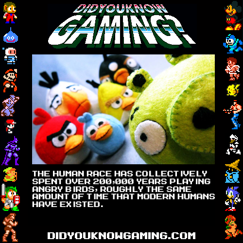 Did you know gaming? - Angry Bird