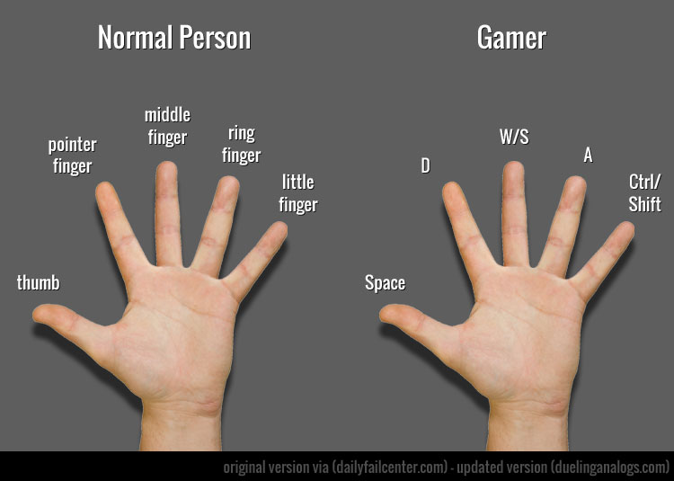 Normal vs. Gamer Hand