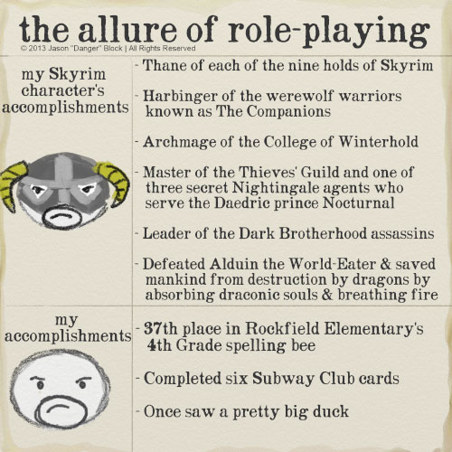 The Allure of Role-Playing Games