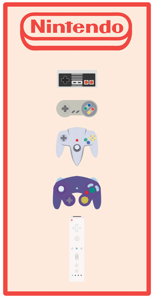 Nintendo-Timelines3