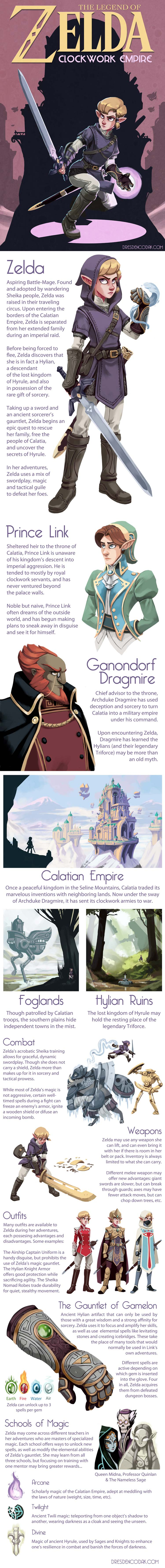 The Legend of Zelda: Clockwork Empire