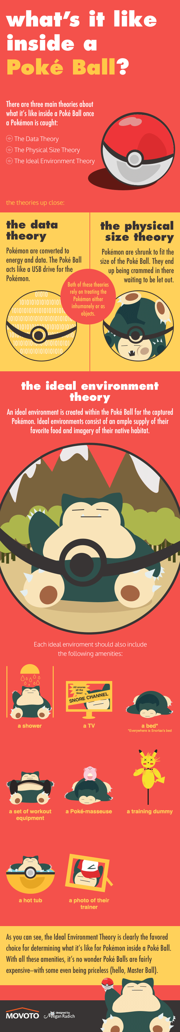 Infographic - What's It Like Inside a Pokémon's Poké Ball?