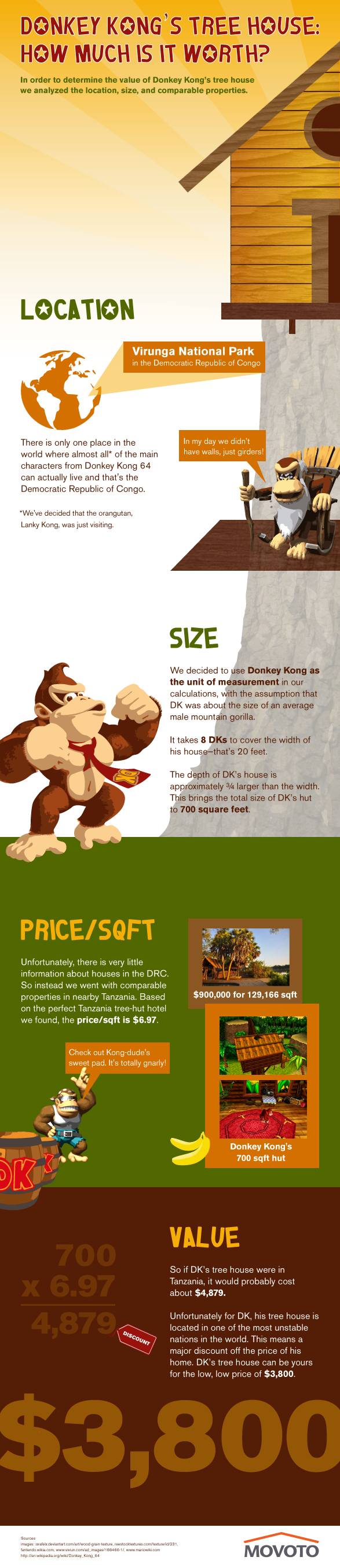 Donkey Kong's Tree House For Sale