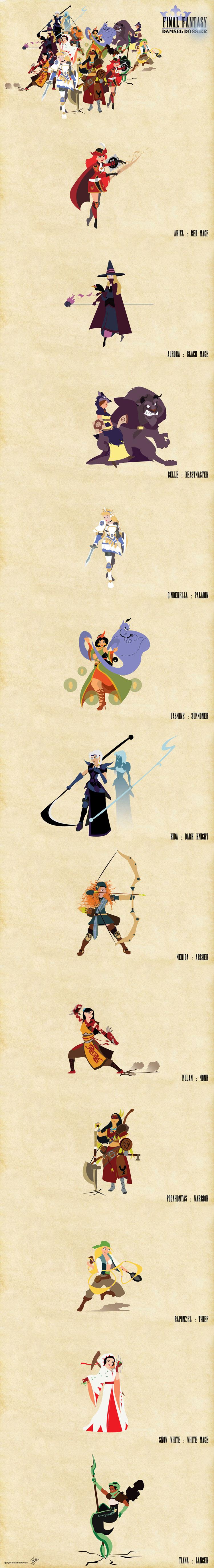 Final Fantasy: Damsel Dossier