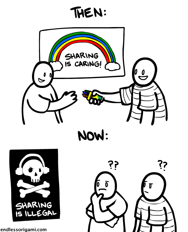 Sharing Then And Now