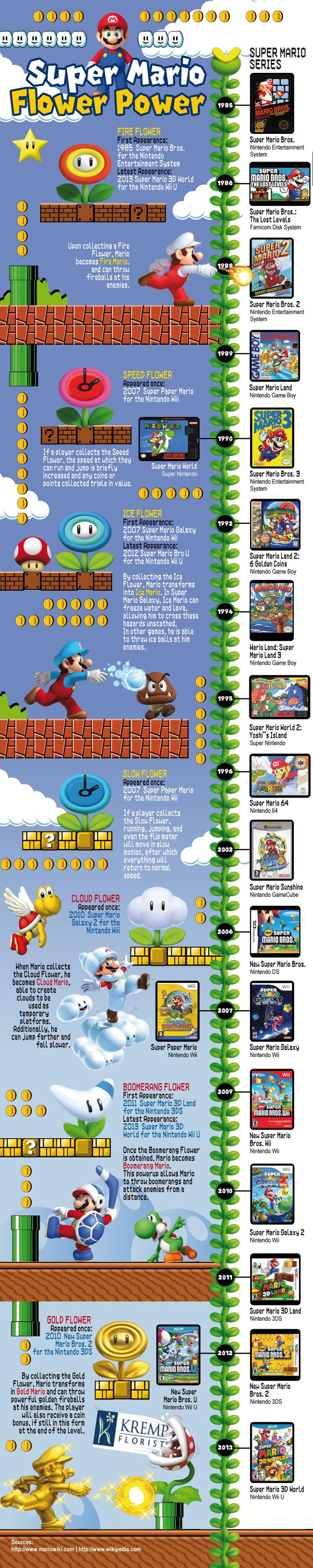 Super Mario Flower Power