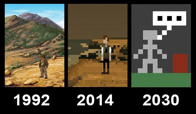 Progression of Video Game Pixel Art