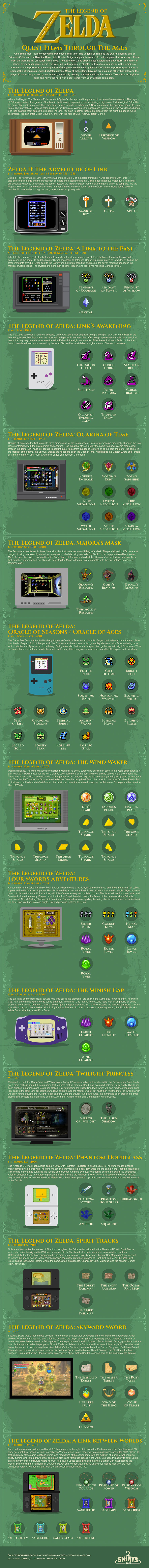 The Legend of Zelda: Quest Items Throughout the Ages