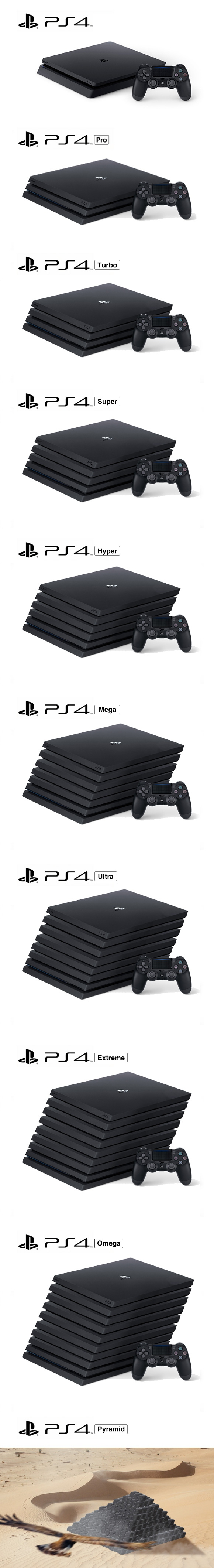 PlayStation 4 Pro and Beyond!